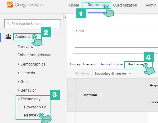 نحوه متوقف کردن ربات های اسپمر در گوگل آنالیتیکس