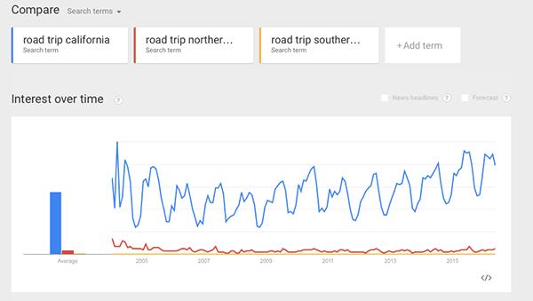 کلیدواژه در ترندز گوگل